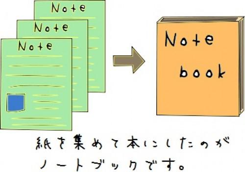 ノートブックとは